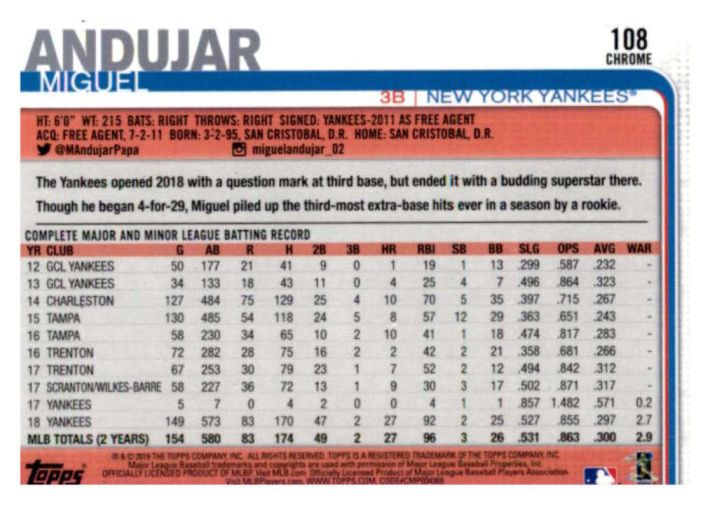 2019-Topps-Chrome-Baseball-Singles-1-204-YOU-PICK-FROM-LIST-VLAD-TATIS-ALONSO thumbnail 216