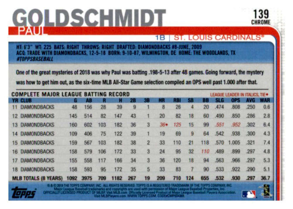 2019-Topps-Chrome-Baseball-Singles-1-204-YOU-PICK-FROM-LIST-VLAD-TATIS-ALONSO thumbnail 278