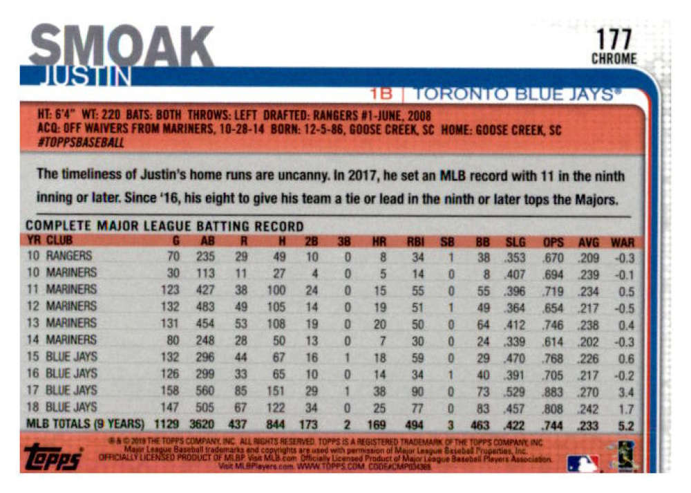 2019-Topps-Chrome-Baseball-Singles-1-204-YOU-PICK-FROM-LIST-VLAD-TATIS-ALONSO thumbnail 354
