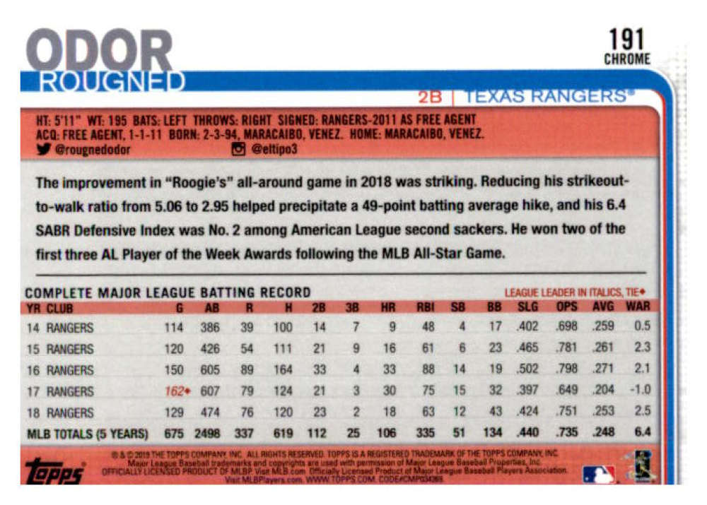 2019-Topps-Chrome-Baseball-Singles-1-204-YOU-PICK-FROM-LIST-VLAD-TATIS-ALONSO thumbnail 382