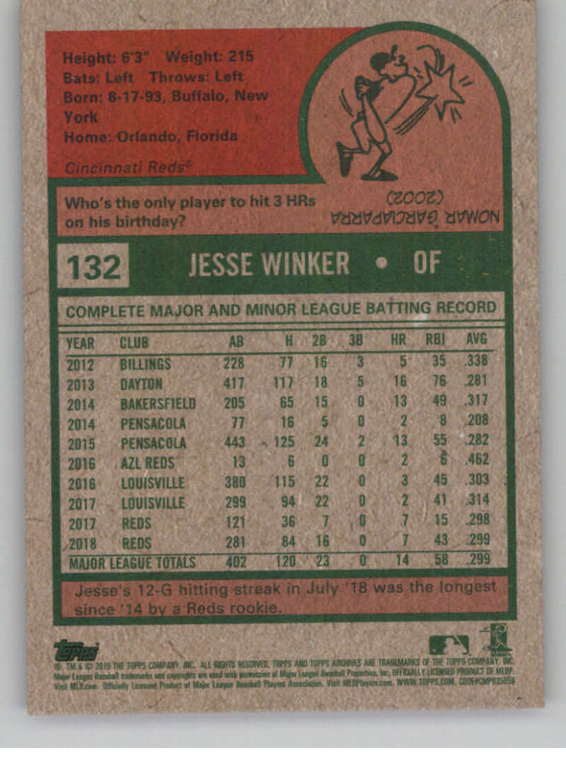 2019-Topps-Archives-Baseball-Singles-1-150-YOU-PICK-FROM-LIST miniature 263
