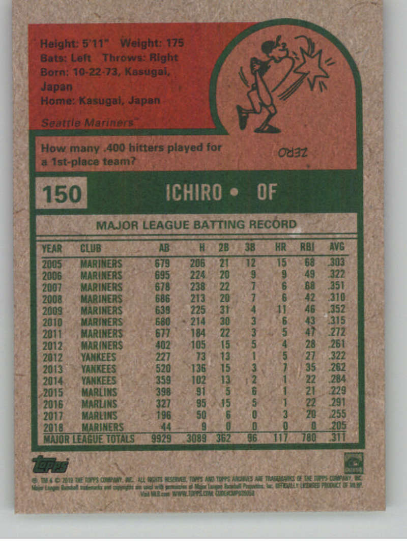 2019-Topps-Archives-Baseball-Singles-1-150-YOU-PICK-FROM-LIST miniature 299