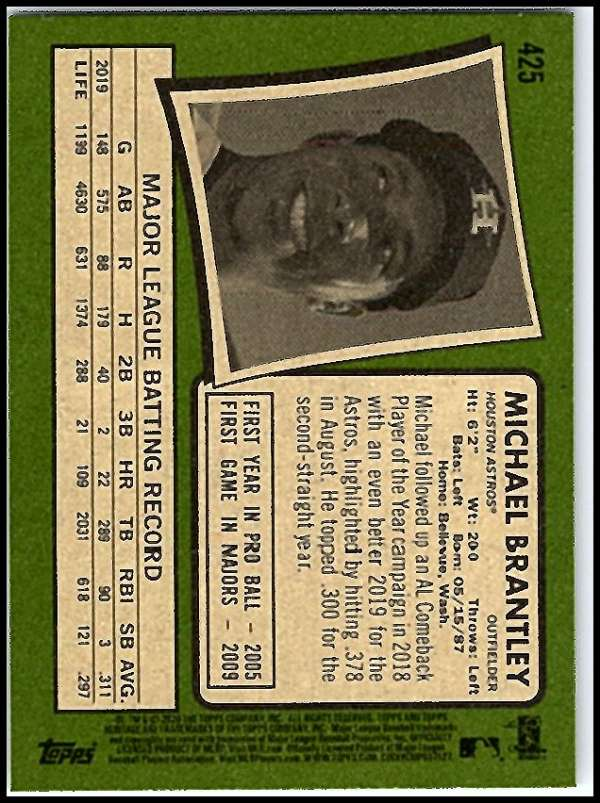 thumbnail 333 - 2020 Topps Heritage MLB Baseball Trading Cards Pick From List 251-500 W/Rookies