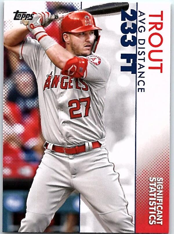 2020 Topps  Significant Statistics
