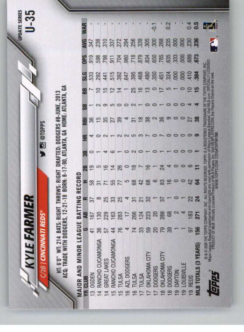 thumbnail 57 - 2020 Topps Update Baseball Singles | NM-MT+ | Complete Your Set | You Pick!