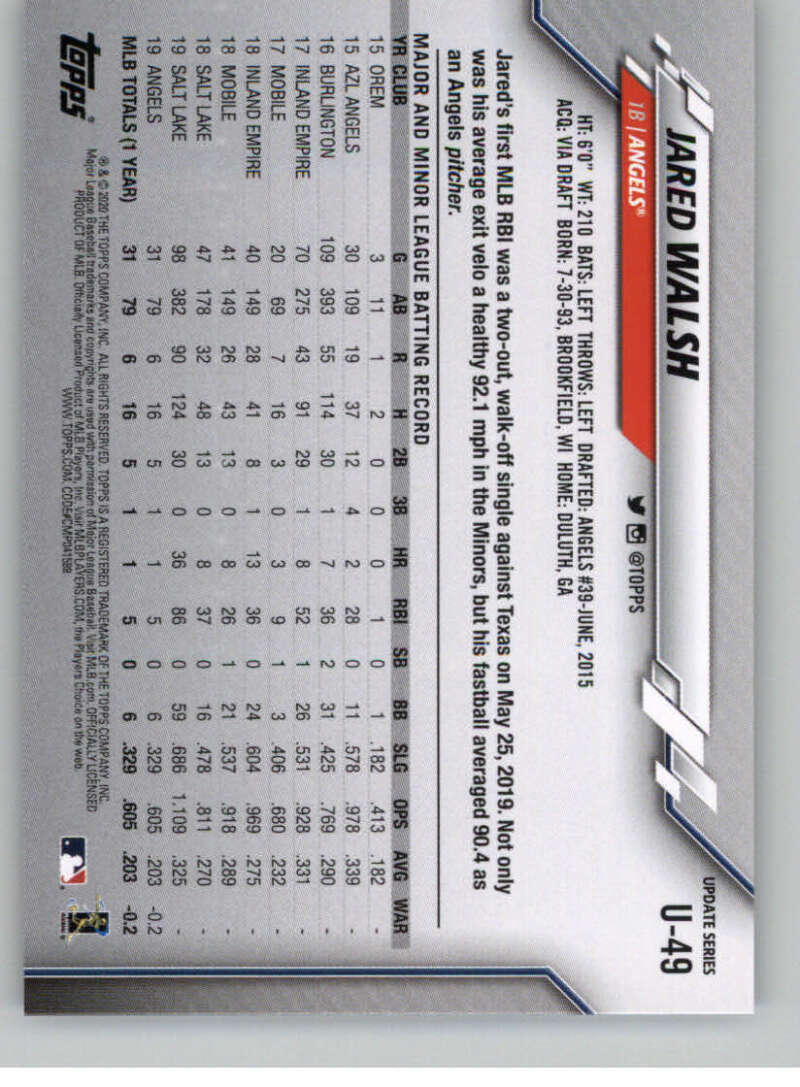 thumbnail 81 - 2020 Topps Update Baseball Singles | NM-MT+ | Complete Your Set | You Pick!