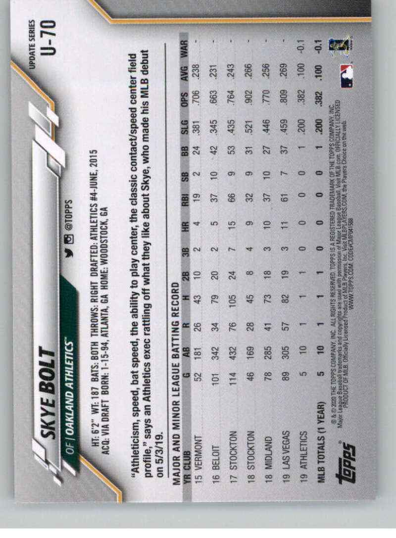 thumbnail 115 - 2020 Topps Update Baseball Singles | NM-MT+ | Complete Your Set | You Pick!