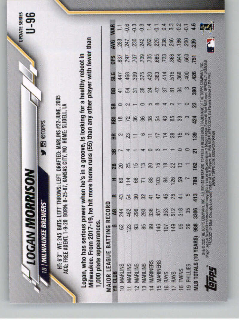 thumbnail 153 - 2020 Topps Update Baseball Singles | NM-MT+ | Complete Your Set | You Pick!