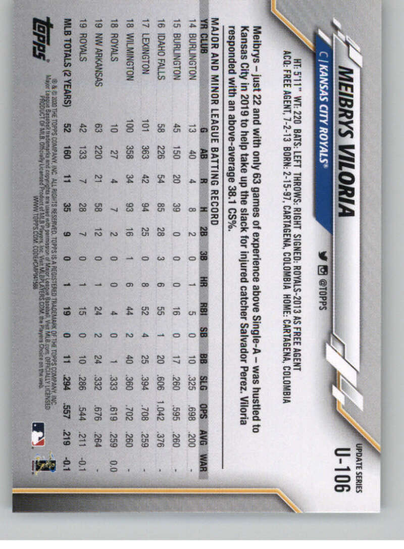 thumbnail 165 - 2020 Topps Update Baseball Singles | NM-MT+ | Complete Your Set | You Pick!