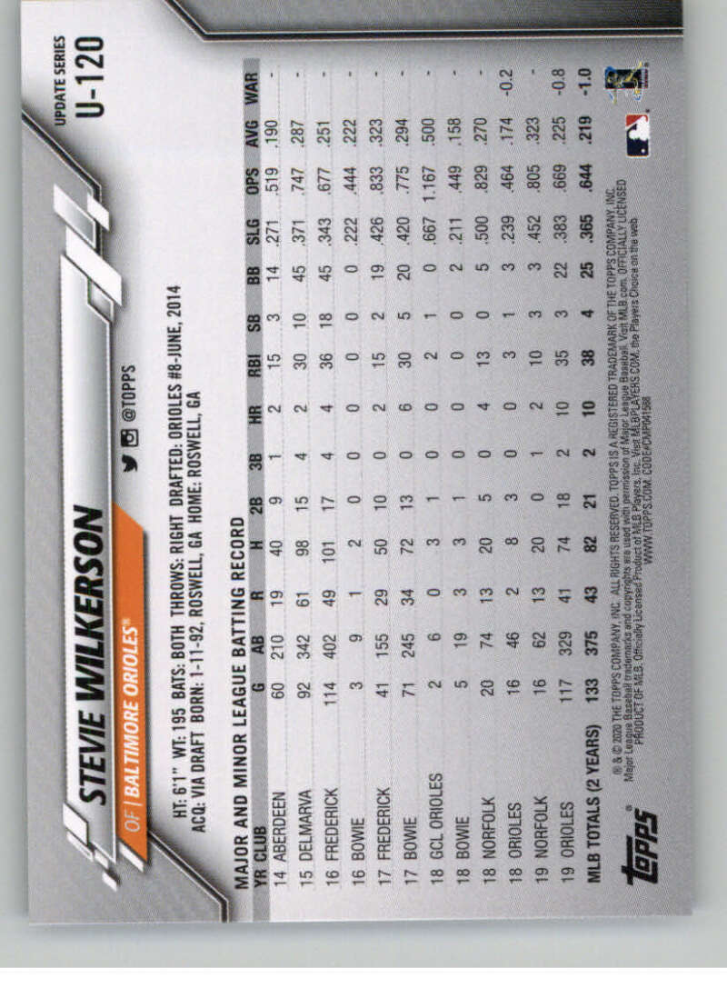 thumbnail 183 - 2020 Topps Update Baseball Singles | NM-MT+ | Complete Your Set | You Pick!