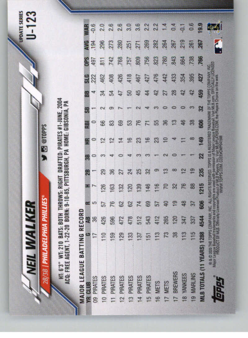 thumbnail 187 - 2020 Topps Update Baseball Singles | NM-MT+ | Complete Your Set | You Pick!