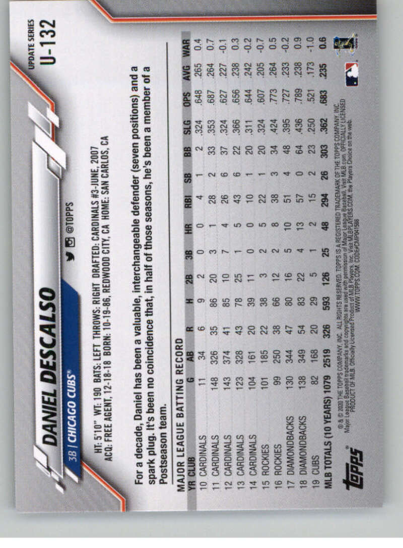 thumbnail 203 - 2020 Topps Update Baseball Singles | NM-MT+ | Complete Your Set | You Pick!