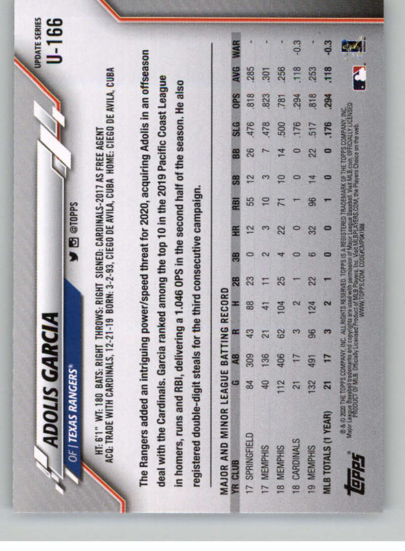 thumbnail 251 - 2020 Topps Update Baseball Singles | NM-MT+ | Complete Your Set | You Pick!