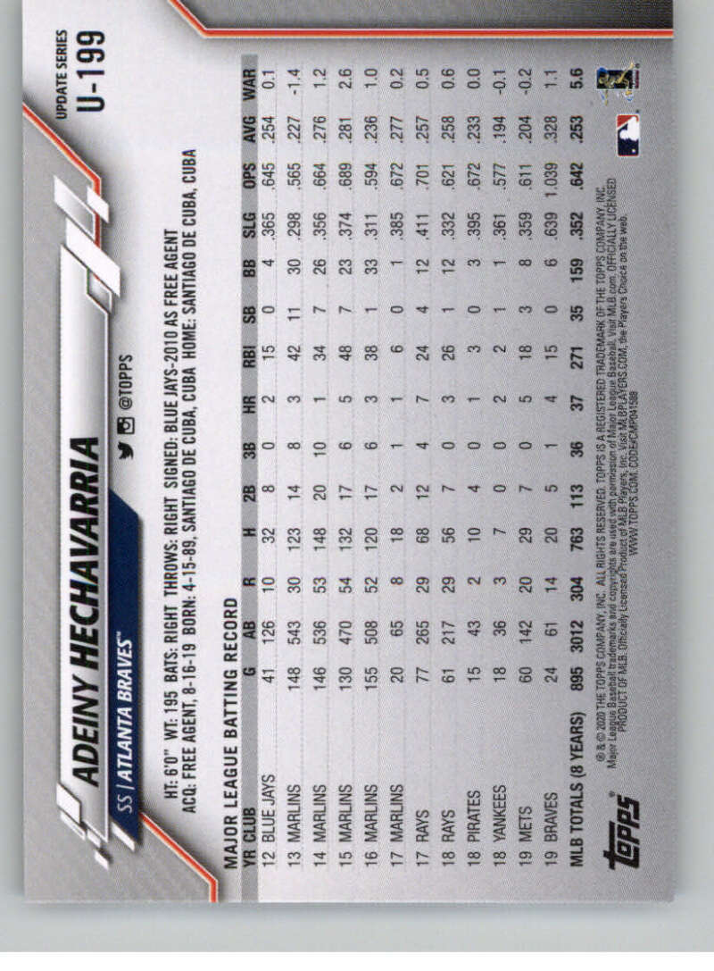 thumbnail 299 - 2020 Topps Update Baseball Singles | NM-MT+ | Complete Your Set | You Pick!