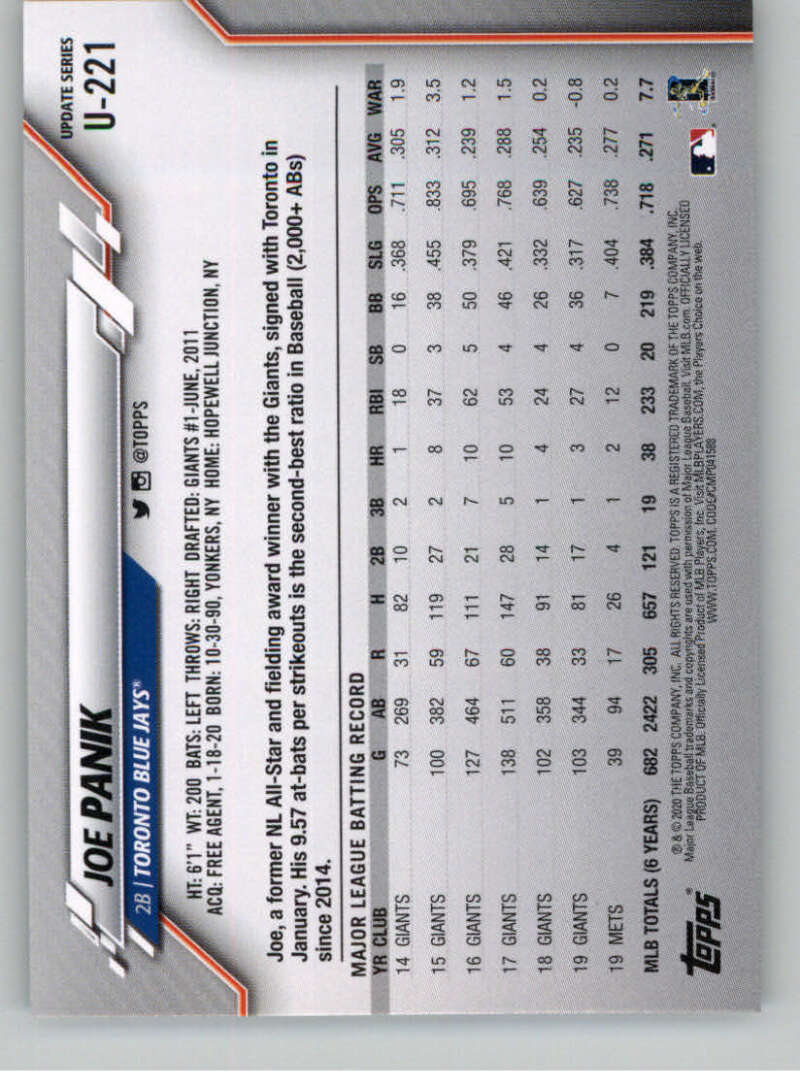 thumbnail 333 - 2020 Topps Update Baseball Singles | NM-MT+ | Complete Your Set | You Pick!