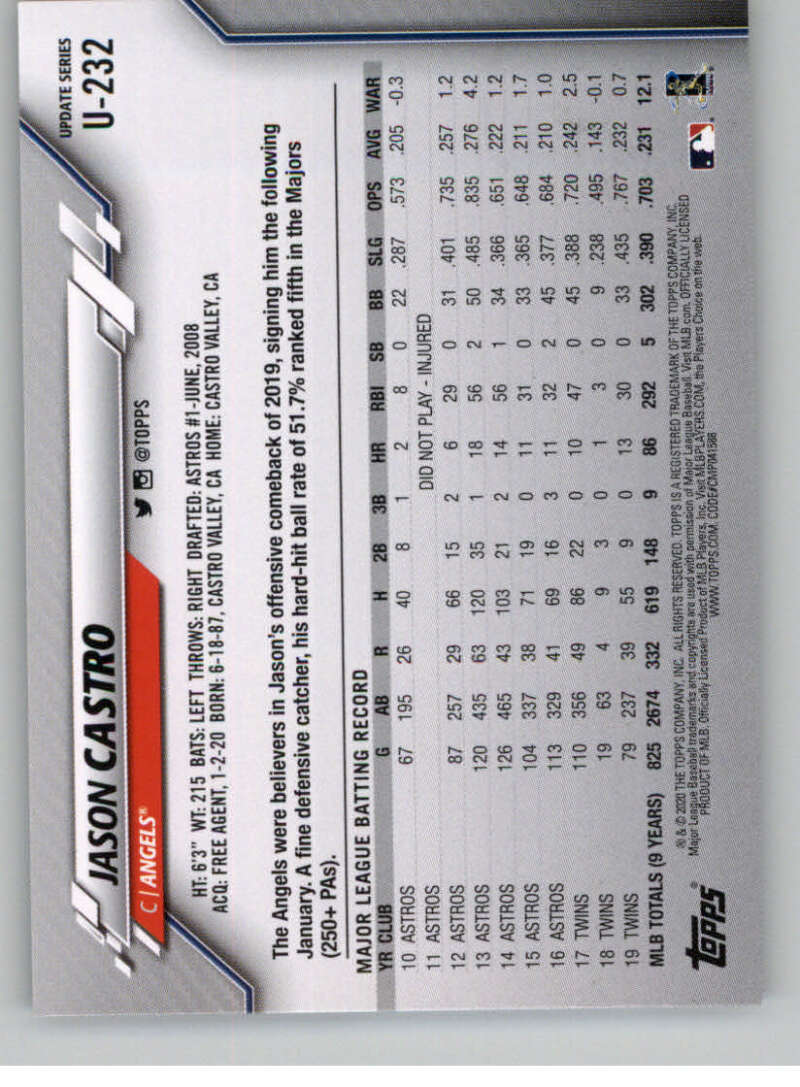 thumbnail 351 - 2020 Topps Update Baseball Singles | NM-MT+ | Complete Your Set | You Pick!