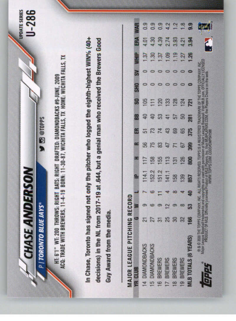 thumbnail 423 - 2020 Topps Update Baseball Singles | NM-MT+ | Complete Your Set | You Pick!