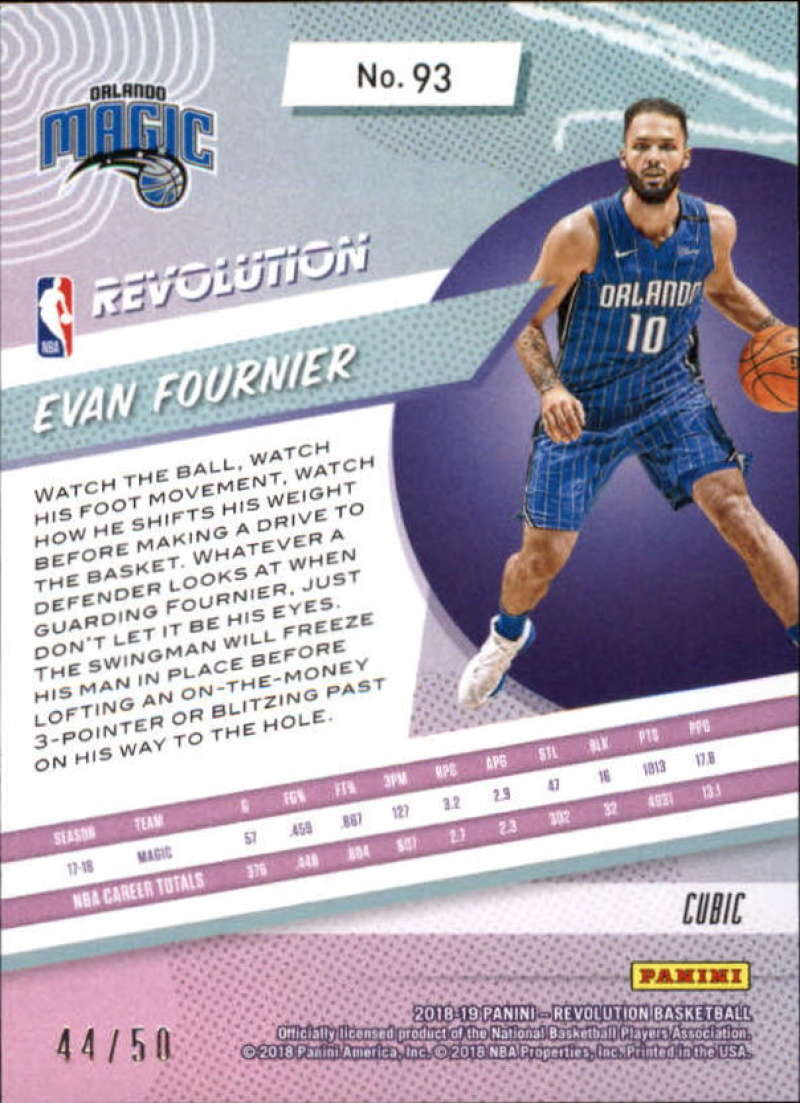 40529296 2018-19 Panini Revolution Cubic Basketball Checklist | Ultimate ...