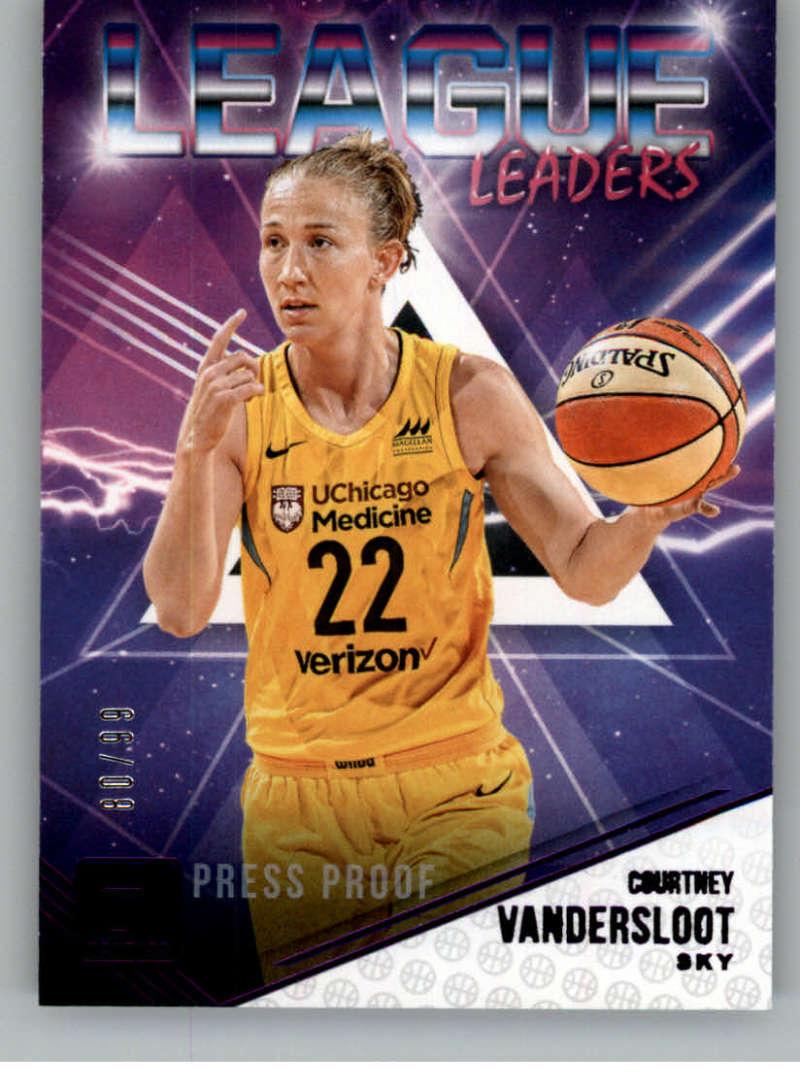 2019 Donruss WNBA League Leaders Press Proof Purple
