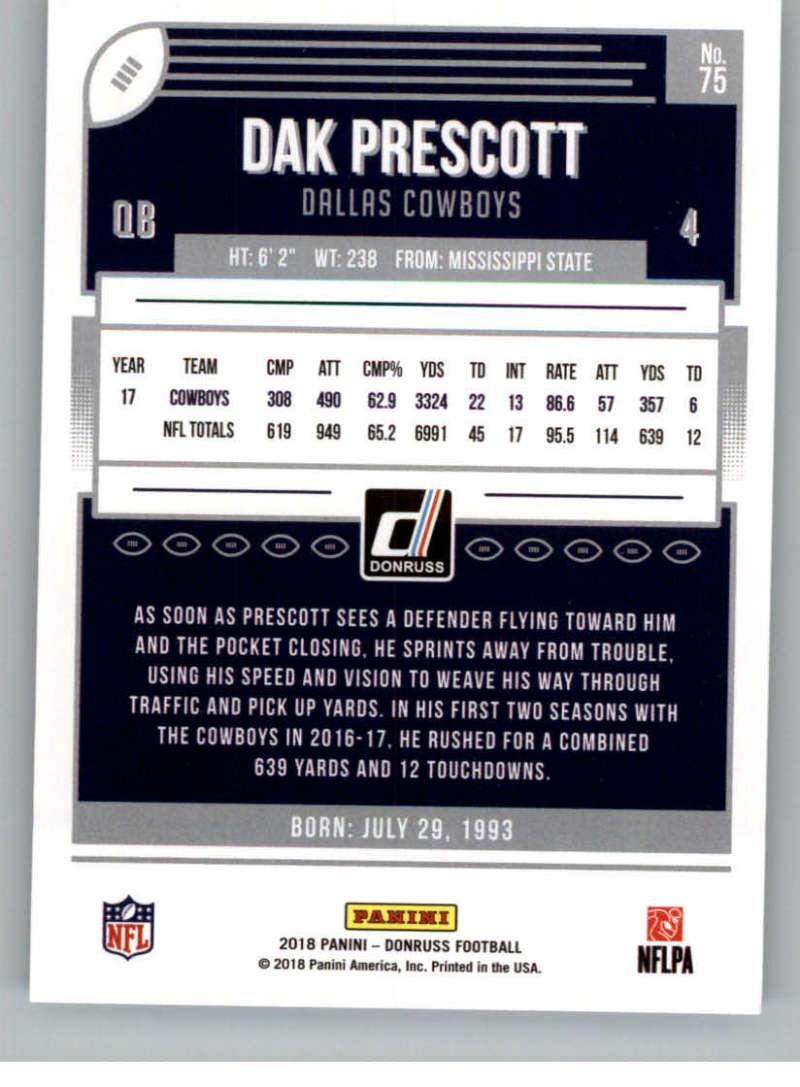 2018-Donruss-Football-Card-Singles-NFL-You-Pick-1-150 thumbnail 143