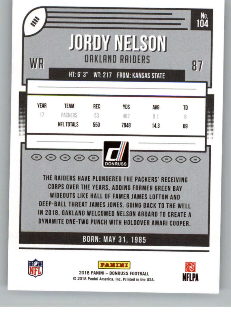 2018-Donruss-Football-Card-Singles-NFL-You-Pick-1-150 thumbnail 191