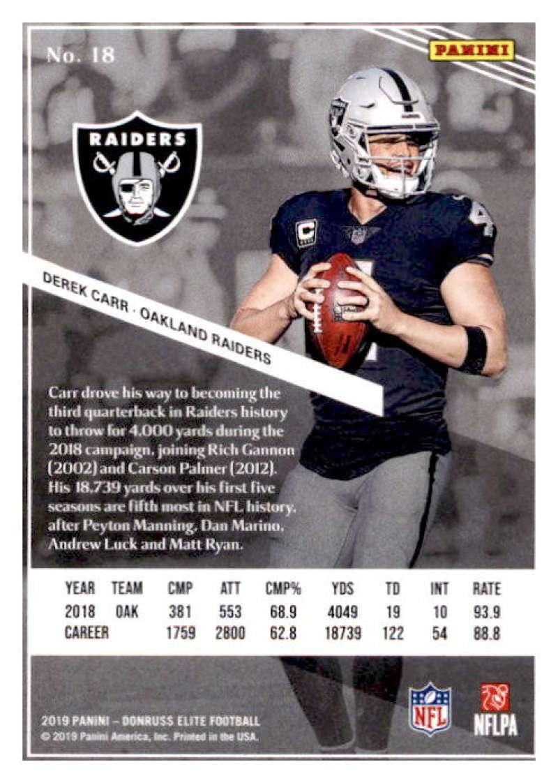 2019-Donruss-Elite-NFL-Panini-Football-Singles-Pick-Your-Cards-Lot-Finish-Set thumbnail 37