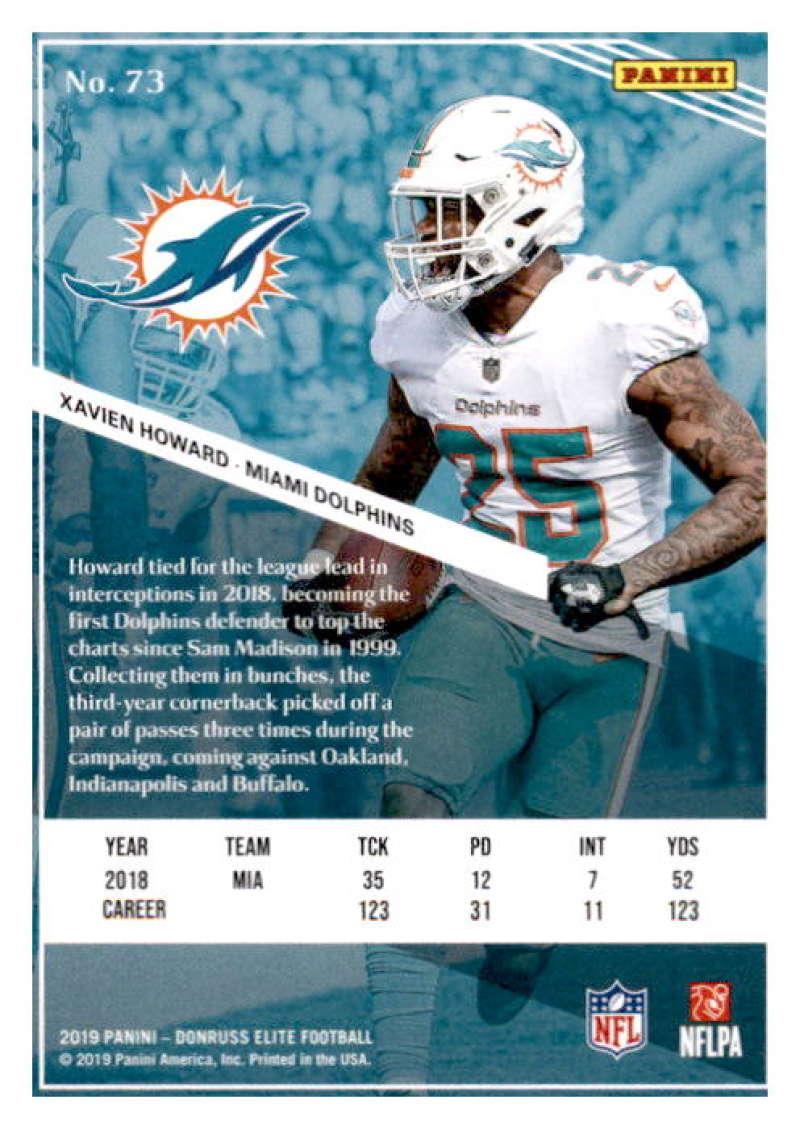 2019-Donruss-Elite-NFL-Panini-Football-Singles-Pick-Your-Cards-Lot-Finish-Set thumbnail 147