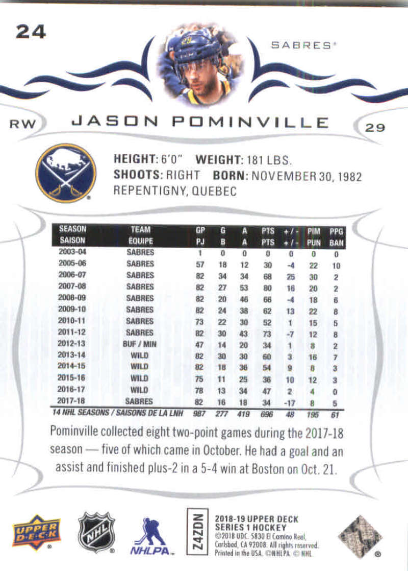 2018-19-Upper-Deck-Hockey-Base-w-Young-Guns-RC-1-250-Pick-Your-Cards-Lot thumbnail 49