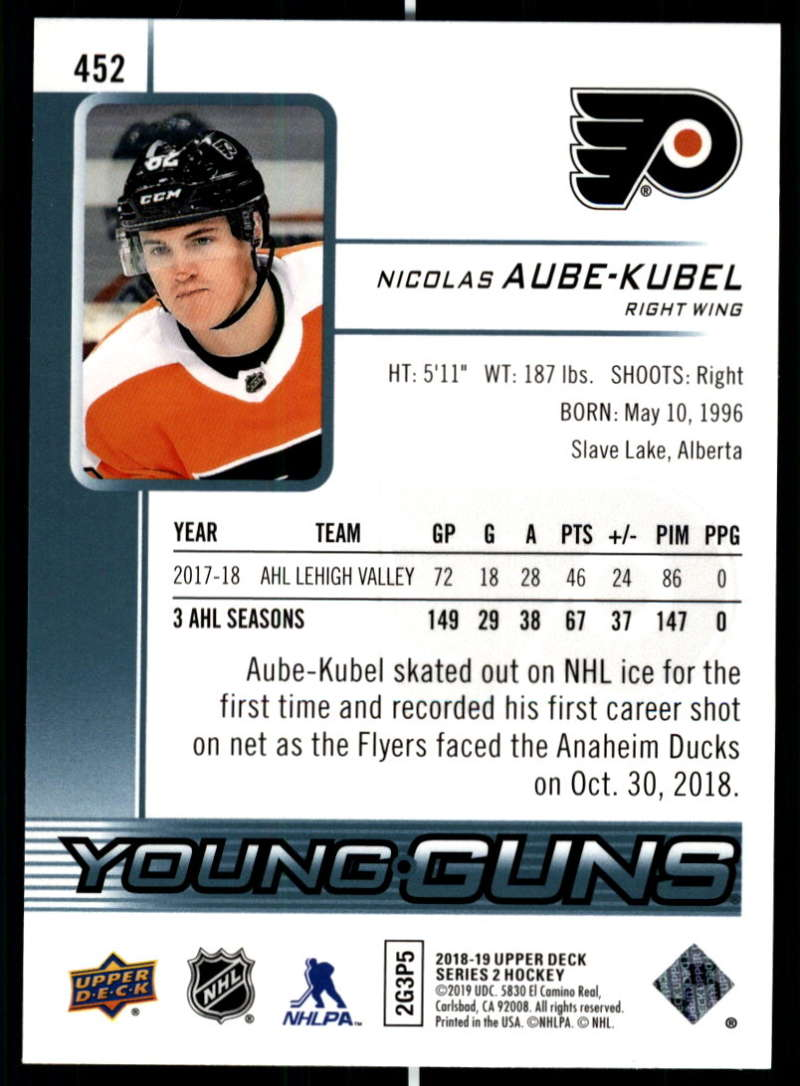 2018-19-Upper-Deck-Series-2-Young-Guns-Rookie-Cards-RC-Hockey-Singles-You-Pick miniature 3