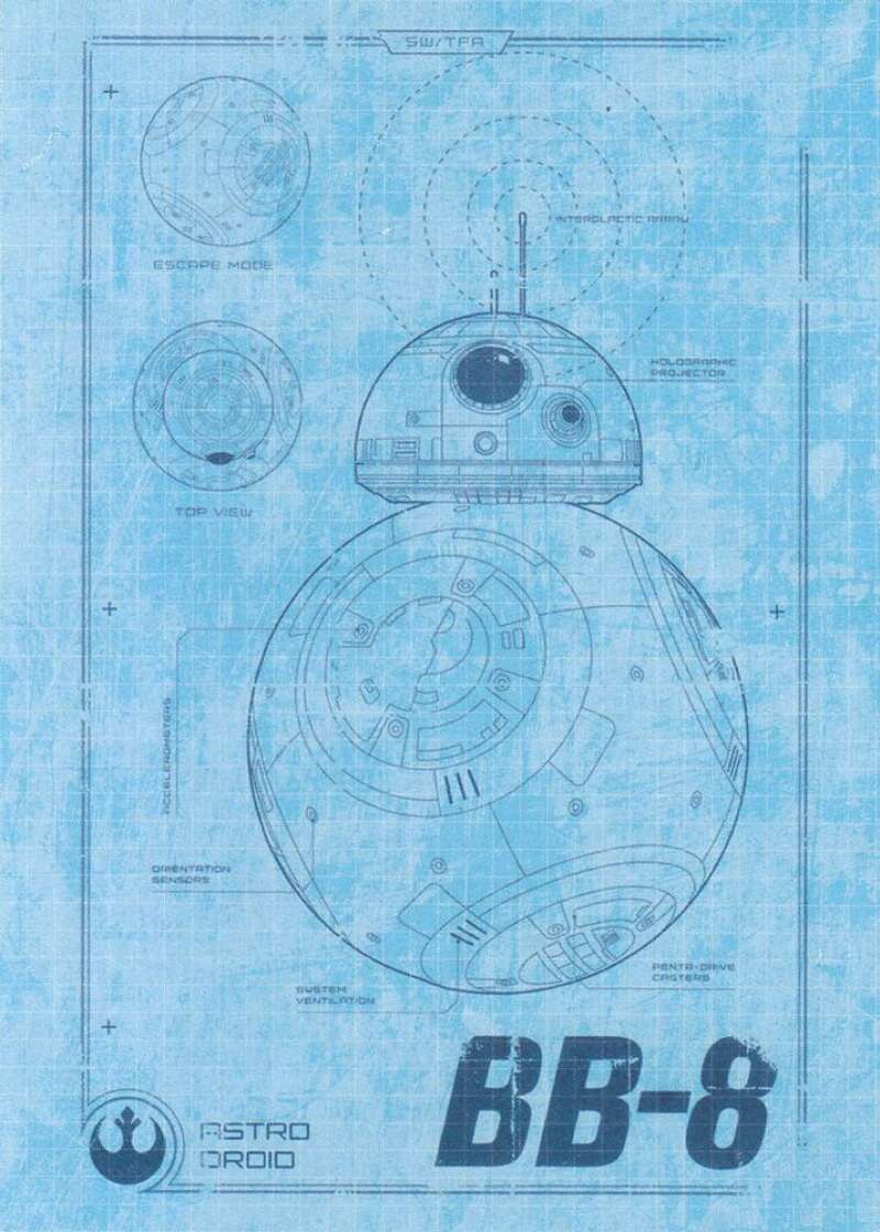 2015 Topps Star Wars Journey to the Force Awakens Blueprints