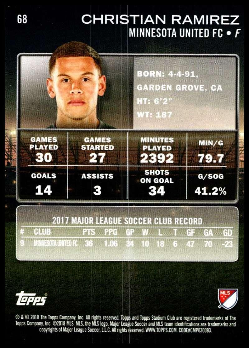 2018-Topps-Stadium-Club-MLS-Soccer-Pick-A-Player thumbnail 135