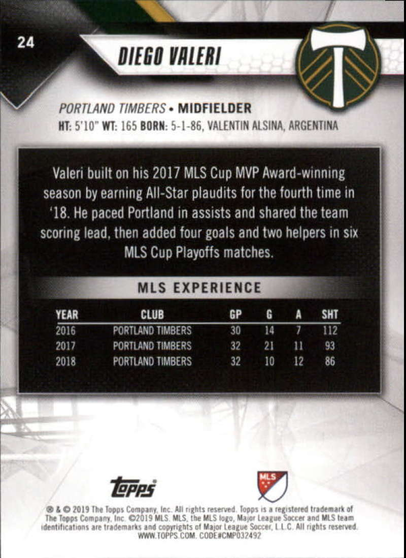 2019-Topps-MLS-Soccer-Base-Set-Cards-Choose-From-Card-039-s-1-200 thumbnail 49