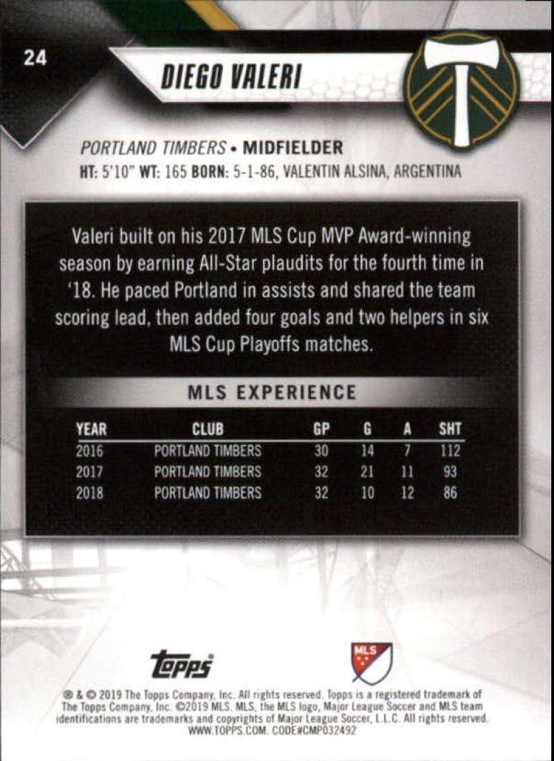 2019-Topps-MLS-Soccer-Pick-A-Card thumbnail 49