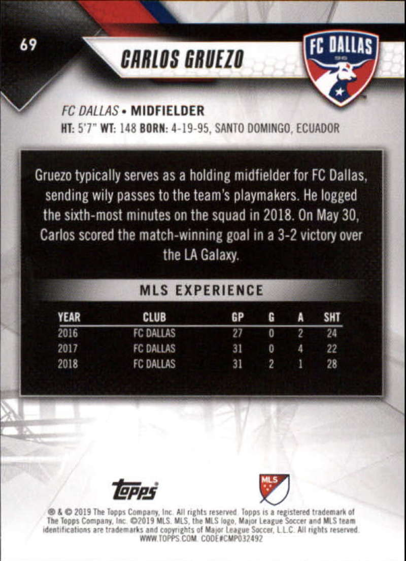 2019-Topps-MLS-Soccer-Base-Set-Cards-Choose-From-Card-039-s-1-200 thumbnail 139