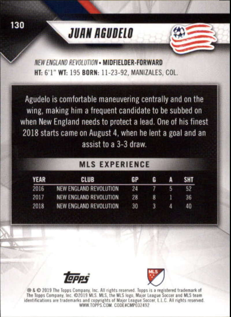 2019-Topps-MLS-Soccer-Base-Set-Cards-Choose-From-Card-039-s-1-200 thumbnail 261